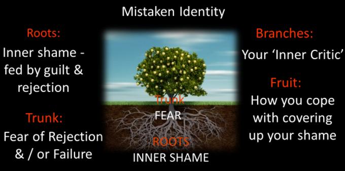 4-inner-shame